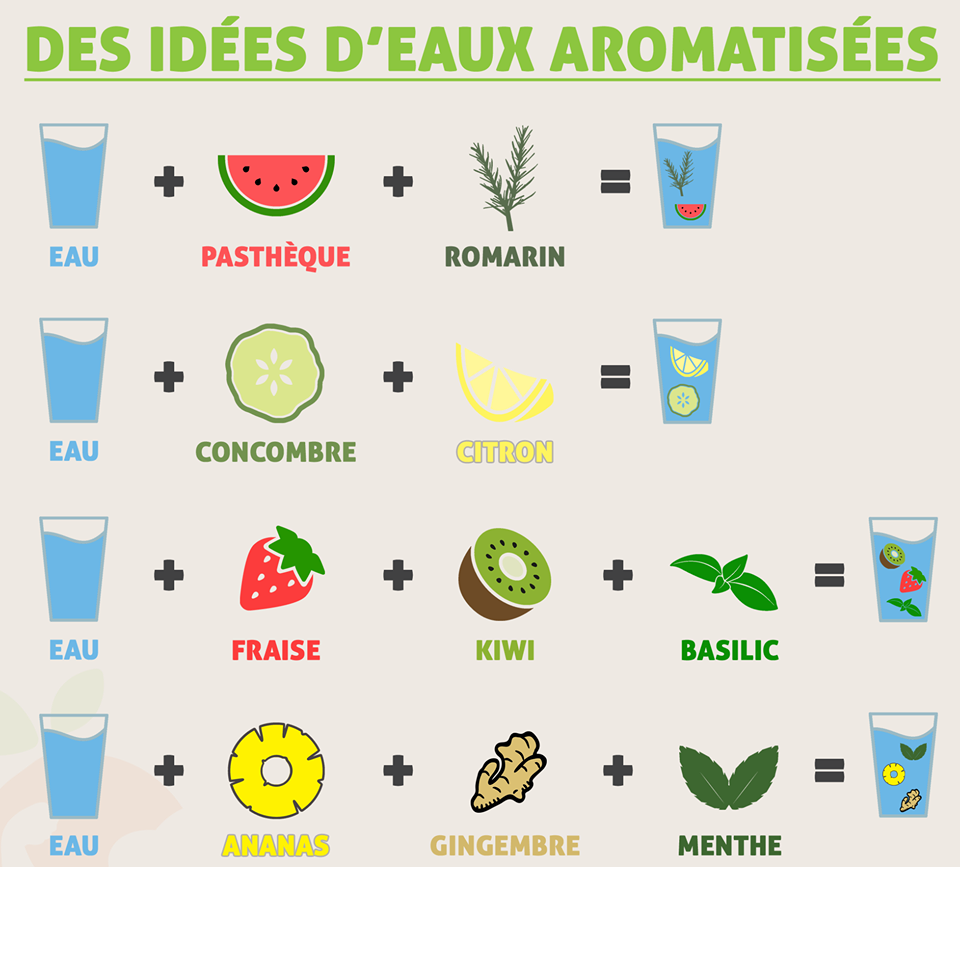 eau aromatises